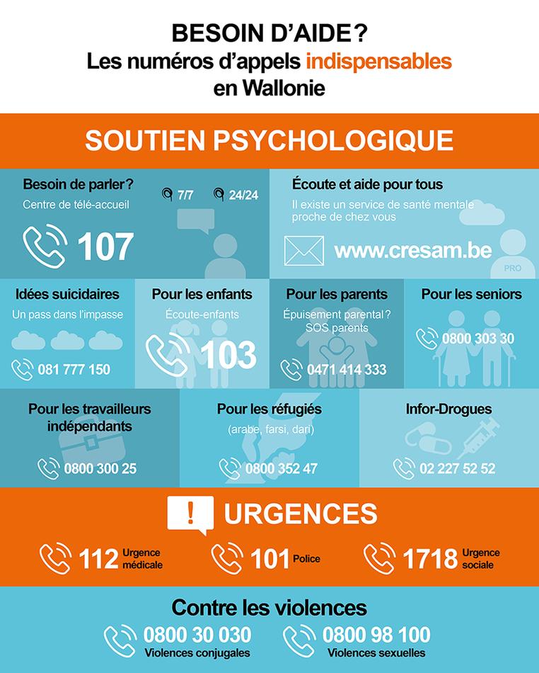 appel urgence wallonie 97kt63